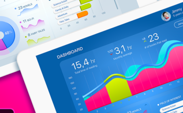 reading_dashboard_dribbble_small1-800x420.png